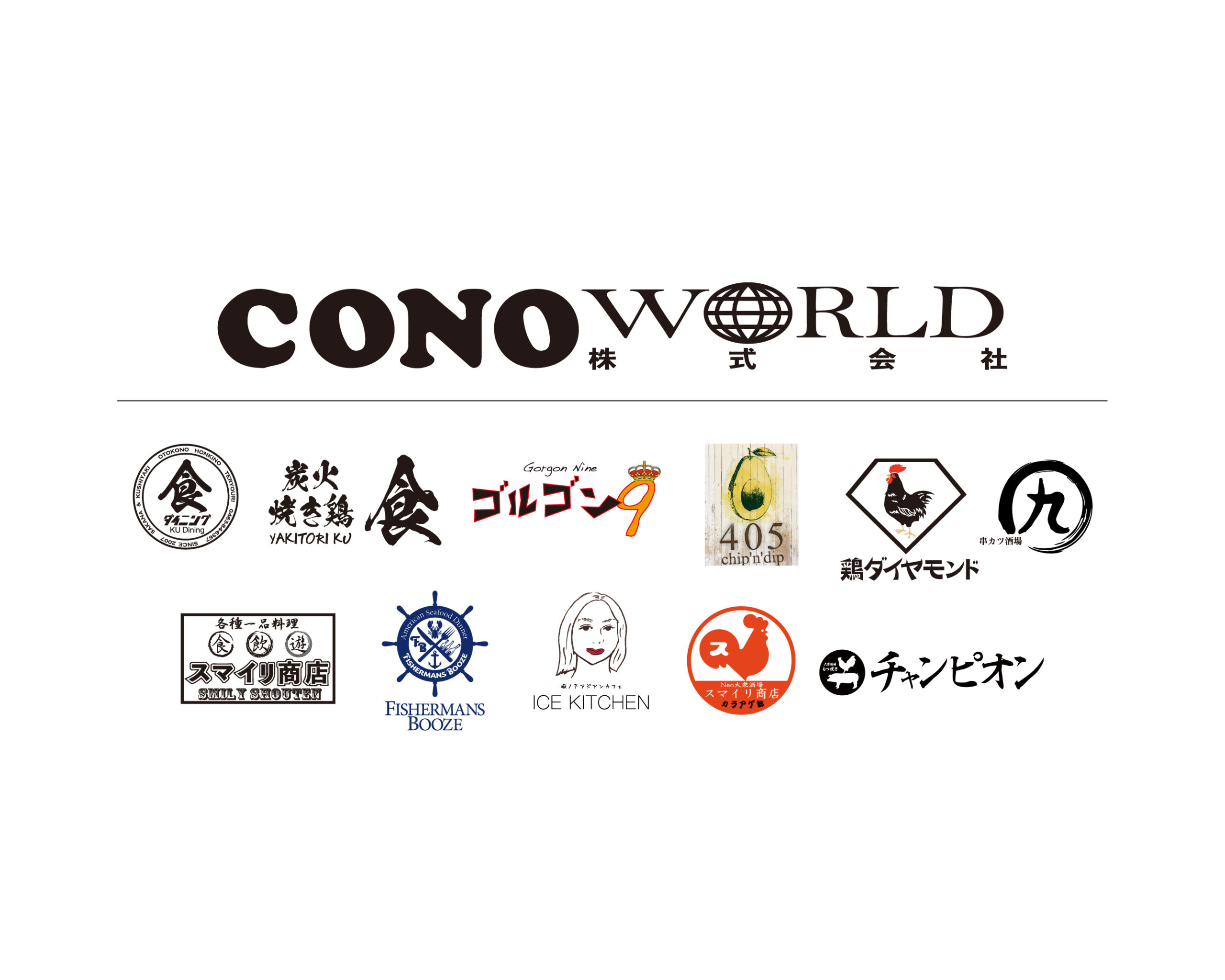 conoworld